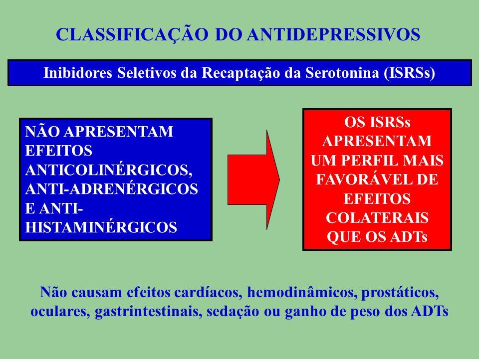 Inibidores Seletivos da Recaptação da Serotonina (ISRSs)