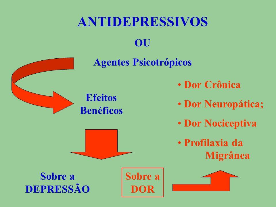 Agentes Psicotrópicos