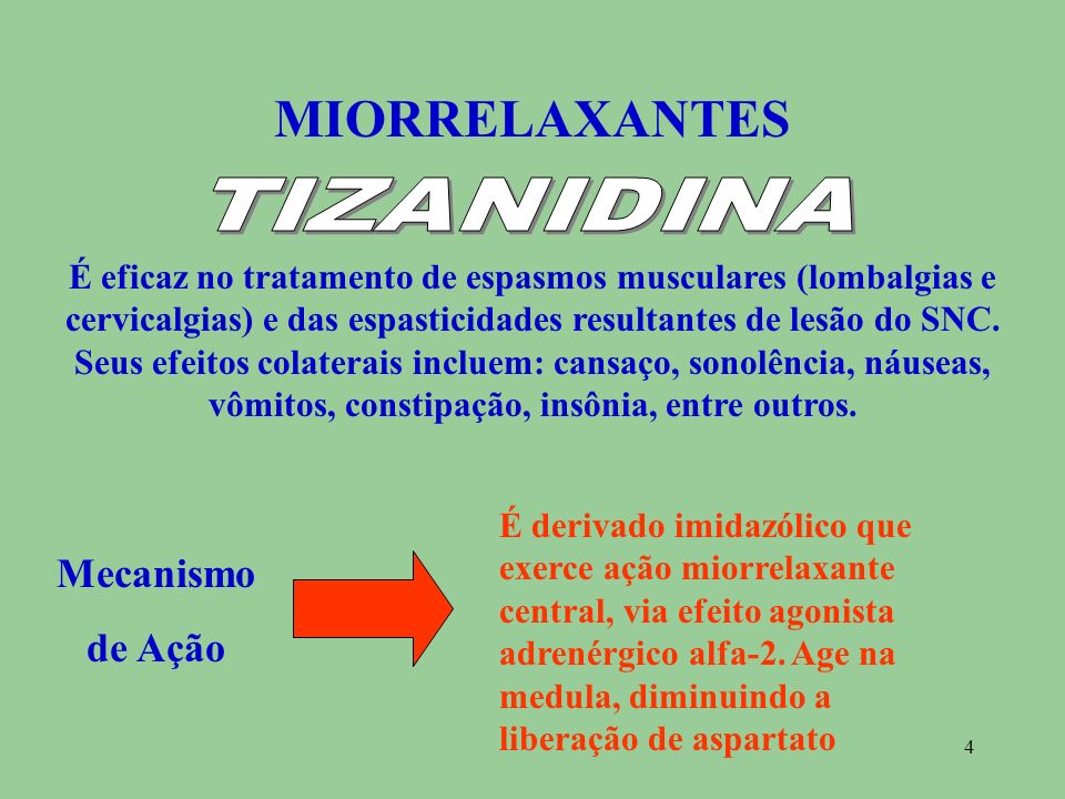 MIORRELAXANTES Mecanismo de Ação