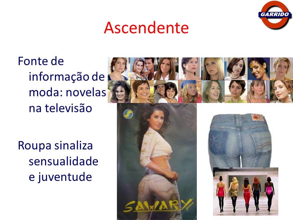 AscendenteFonte de informação de moda: novelas na televisão Roupa sinaliza sensualidade e juventude