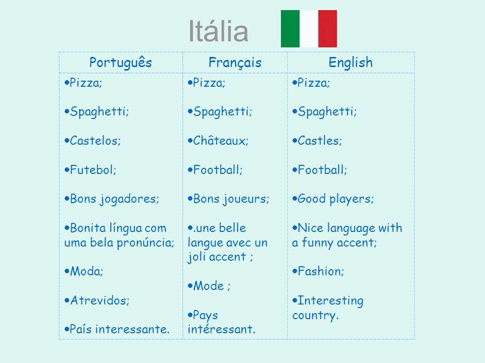 Itália Português Français English Pizza; Spaghetti; Castelos; Futebol;