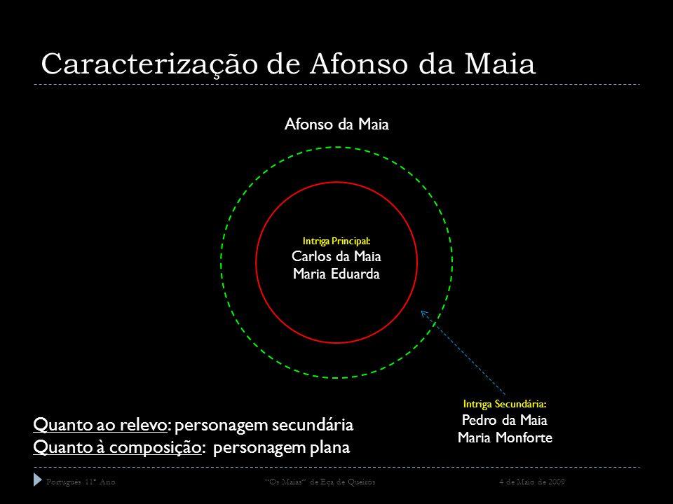 Caracterização de Afonso da Maia