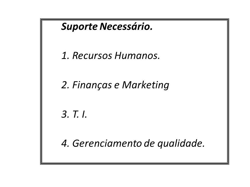 Suporte Necessário.1.Recursos Humanos. 2. Finanças e Marketing.