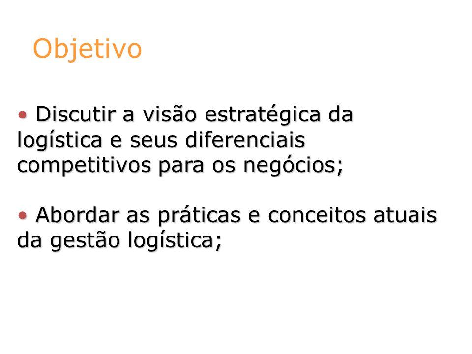 Objetivo Discutir a visão estratégica da logística e seus diferenciais competitivos para os negócios;
