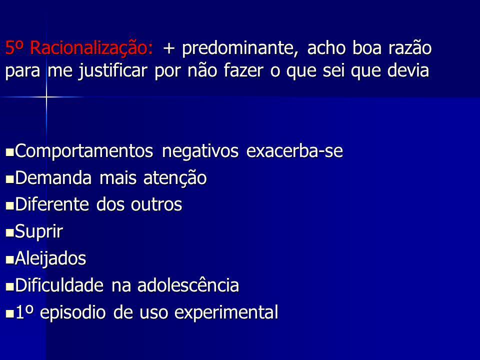 5º Racionalização: + predominante, acho boa razão para me justificar por não fazer o que sei que devia