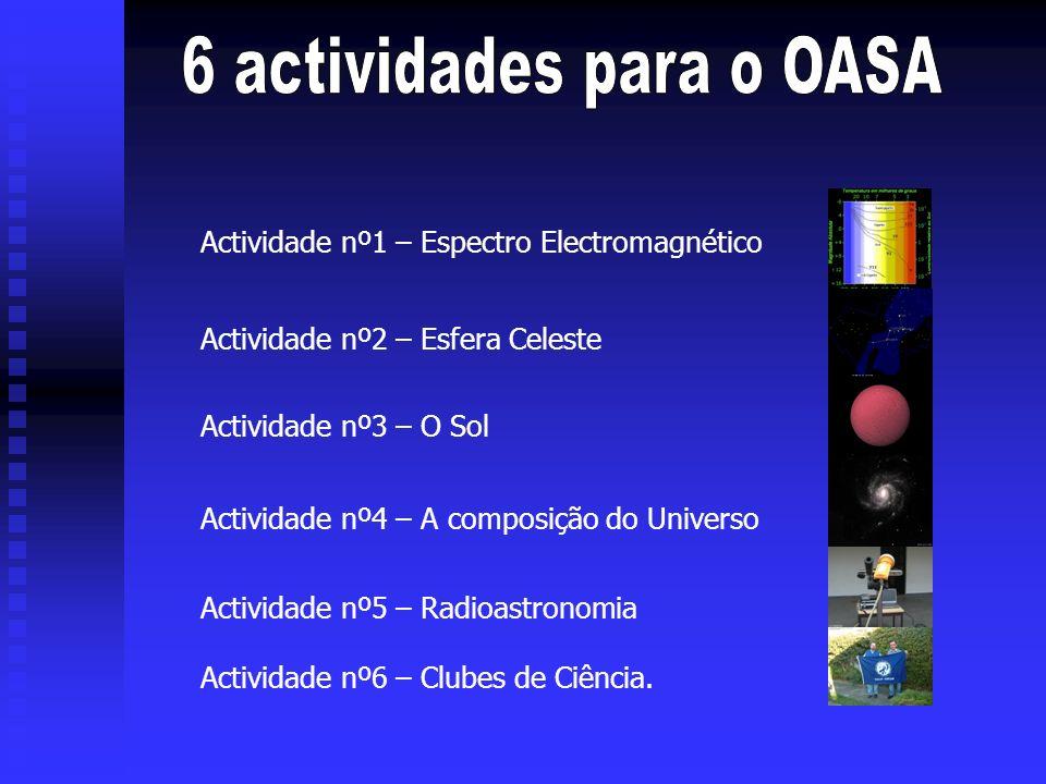 6 actividades para o OASA