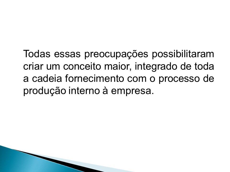 Todas essas preocupações possibilitaram criar um conceito maior, integrado de toda a cadeia fornecimento com o processo de produção interno à empresa.