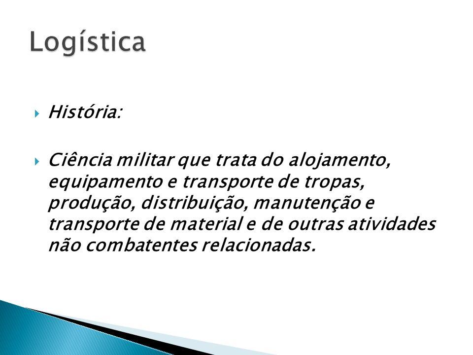 Logística História: