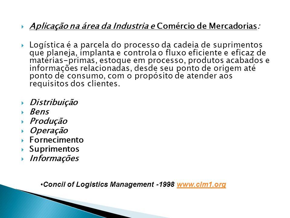 Aplicação na área da Industria e Comércio de Mercadorias: