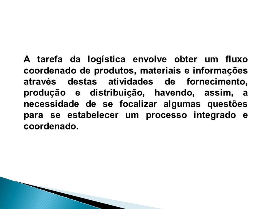 A tarefa da logística envolve obter um fluxo coordenado de produtos, materiais e informações através destas atividades de fornecimento, produção e distribuição, havendo, assim, a necessidade de se focalizar algumas questões para se estabelecer um processo integrado e coordenado.