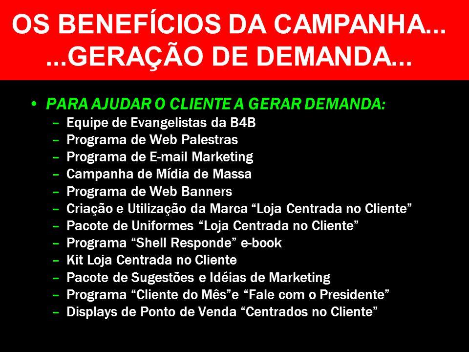 OS BENEFÍCIOS DA CAMPANHA... ...GERAÇÃO DE DEMANDA...