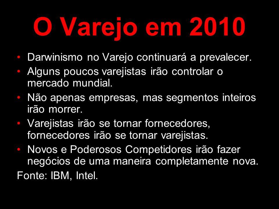 O Varejo em 2010 Darwinismo no Varejo continuará a prevalecer.