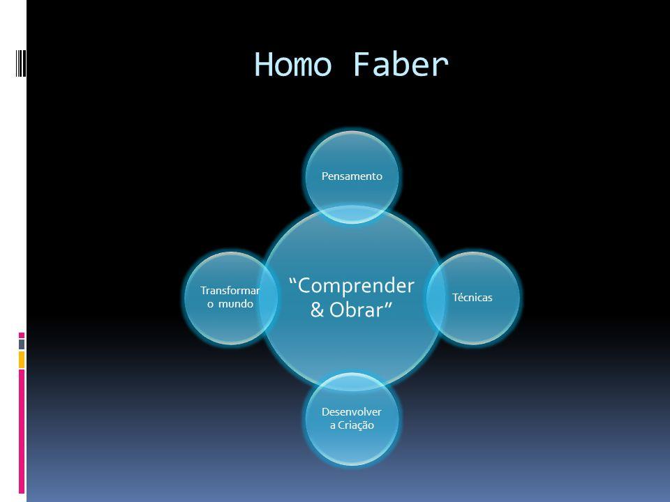 Homo Faber Comprender & Obrar Pensamento Transformar o mundo