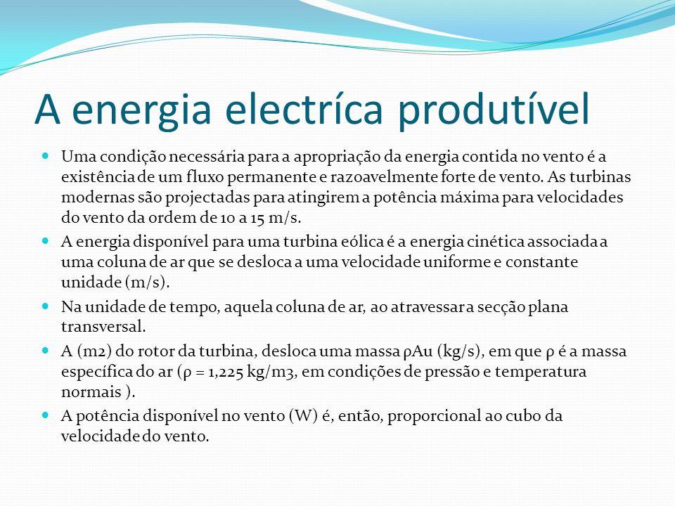 A energia electríca produtível