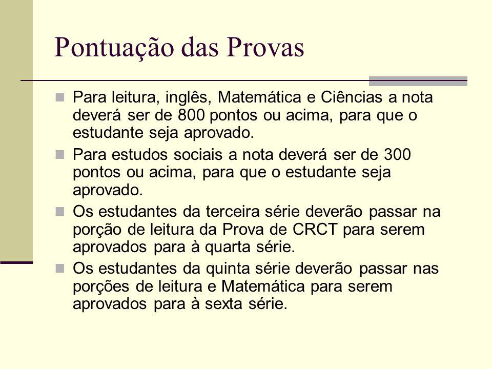 Pontuação das ProvasPara leitura, inglês, Matemática e Ciências a nota deverá ser de 800 pontos ou acima, para que o estudante seja aprovado.