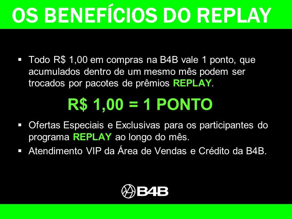 OS BENEFÍCIOS DO REPLAY