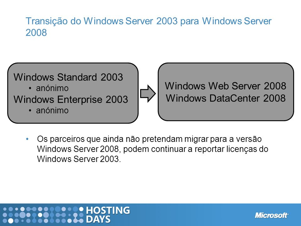 Transição do Windows Server 2003 para Windows Server 2008