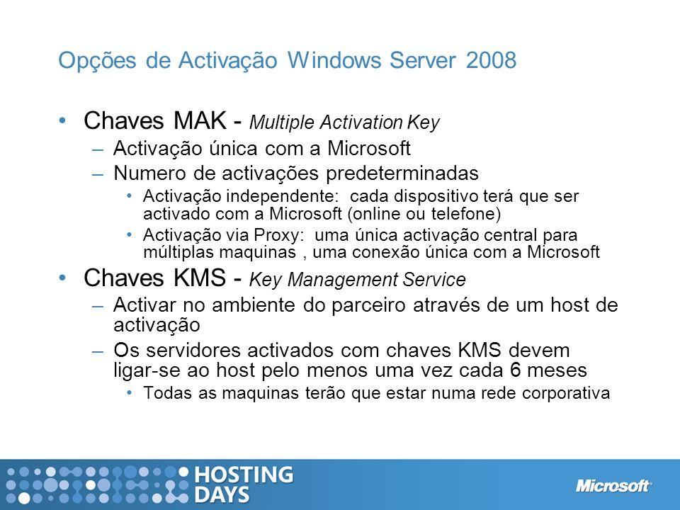 Opções de Activação Windows Server 2008