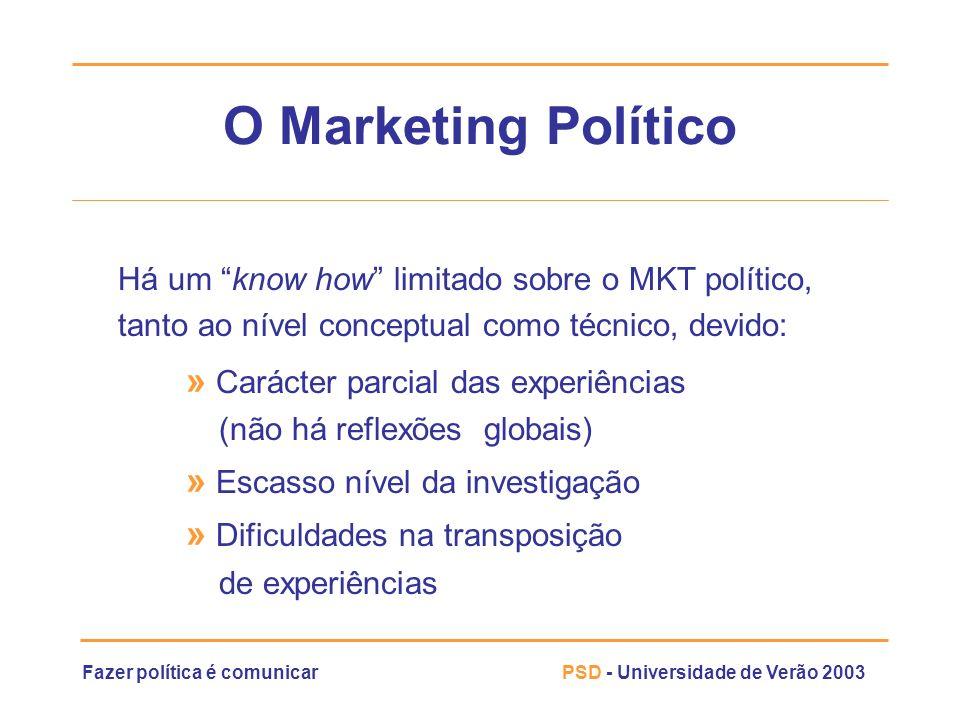 O Marketing Político » Escasso nível da investigação