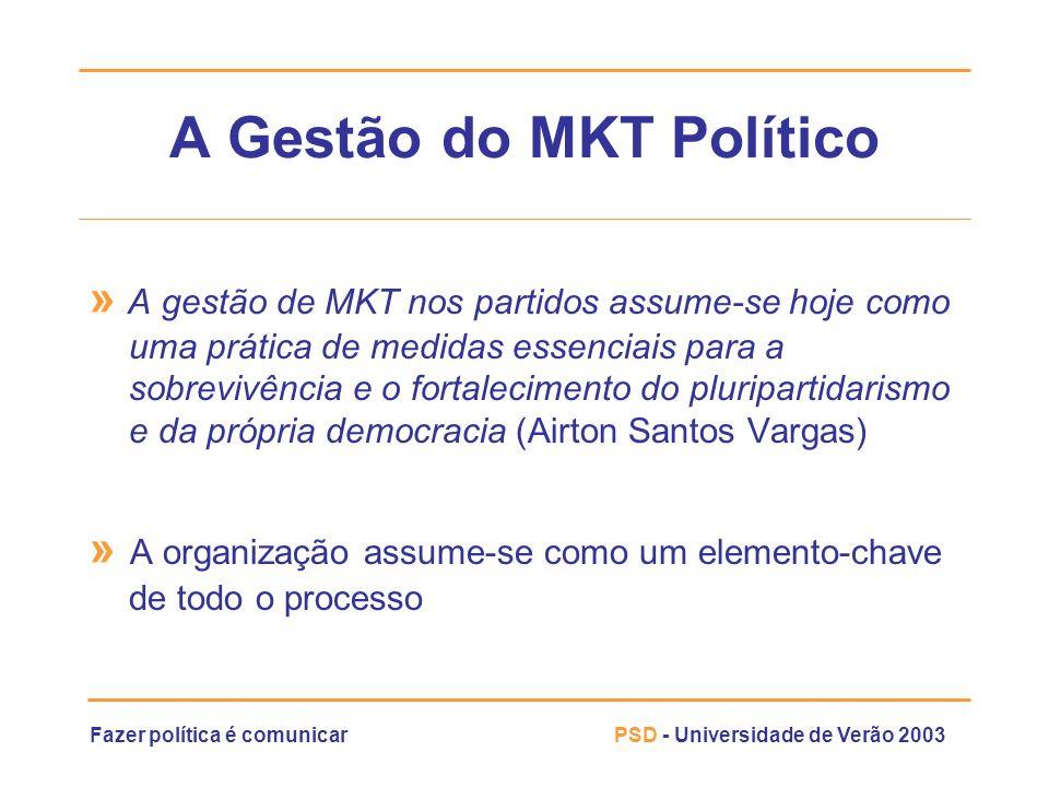 A Gestão do MKT Político