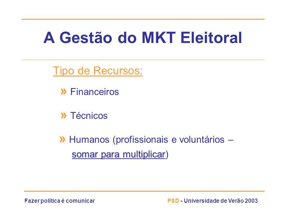 A Gestão do MKT Eleitoral