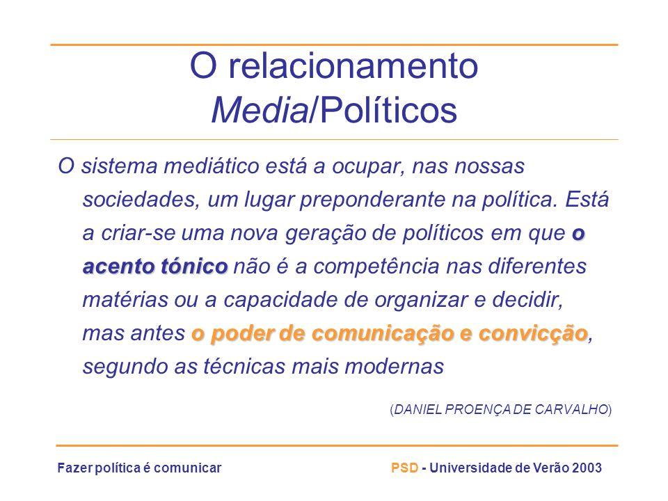 O relacionamento Media/Políticos
