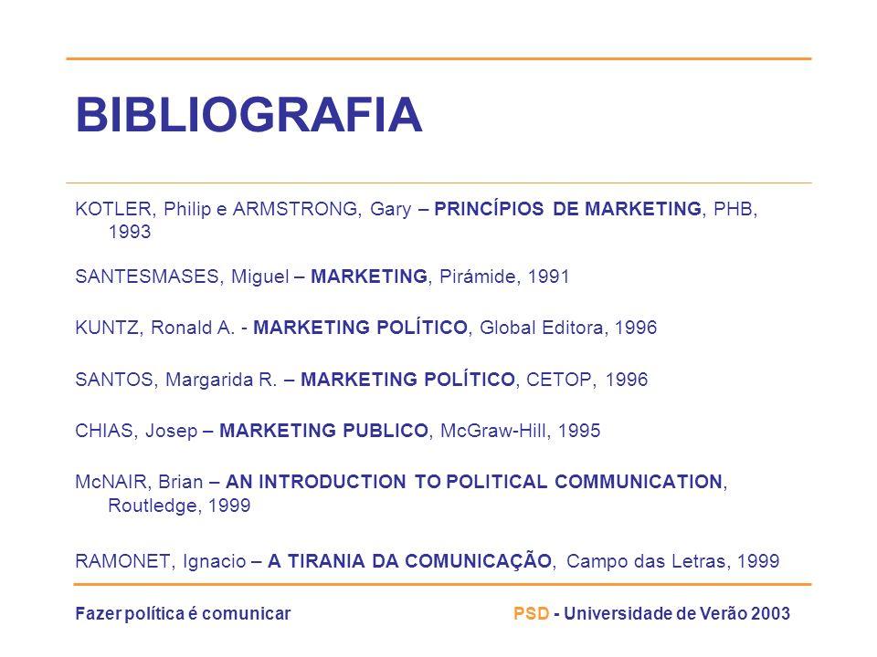 BIBLIOGRAFIA KOTLER, Philip e ARMSTRONG, Gary – PRINCÍPIOS DE MARKETING, PHB, 1993. SANTESMASES, Miguel – MARKETING, Pirámide, 1991.