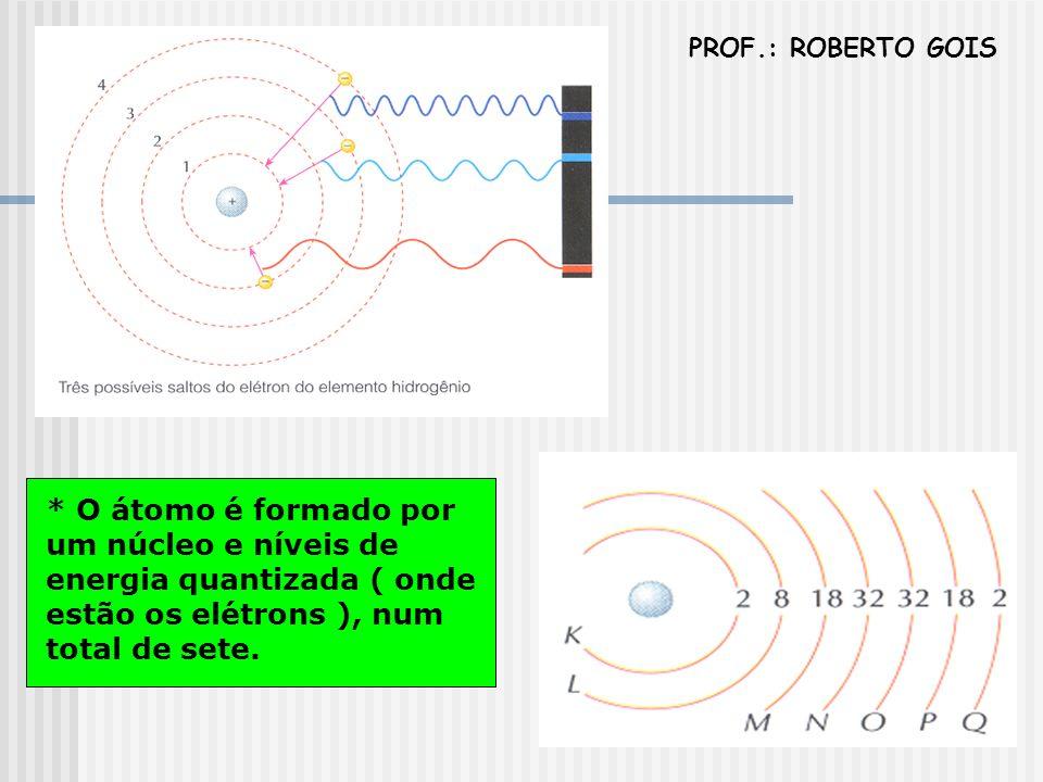 PROF.: ROBERTO GOIS * O átomo é formado por um núcleo e níveis de energia quantizada ( onde estão os elétrons ), num total de sete.