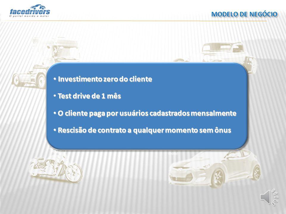 Investimento zero do cliente Test drive de 1 mês