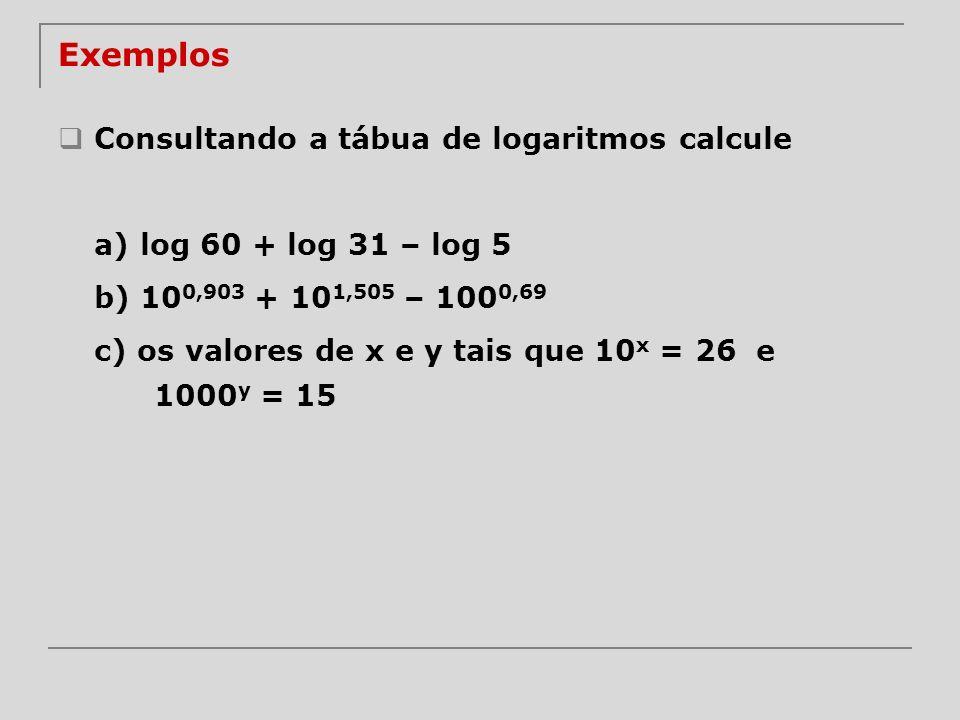 Exemplos Consultando a tábua de logaritmos calcule