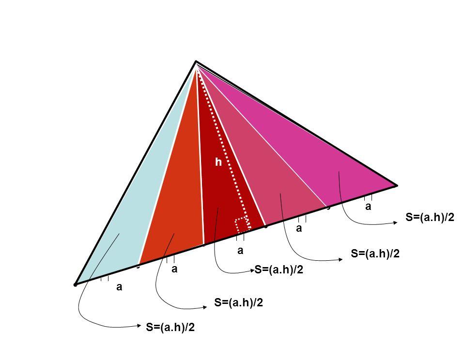 h a S=(a.h)/2 a a S=(a.h)/2 a S=(a.h)/2 a S=(a.h)/2 S=(a.h)/2