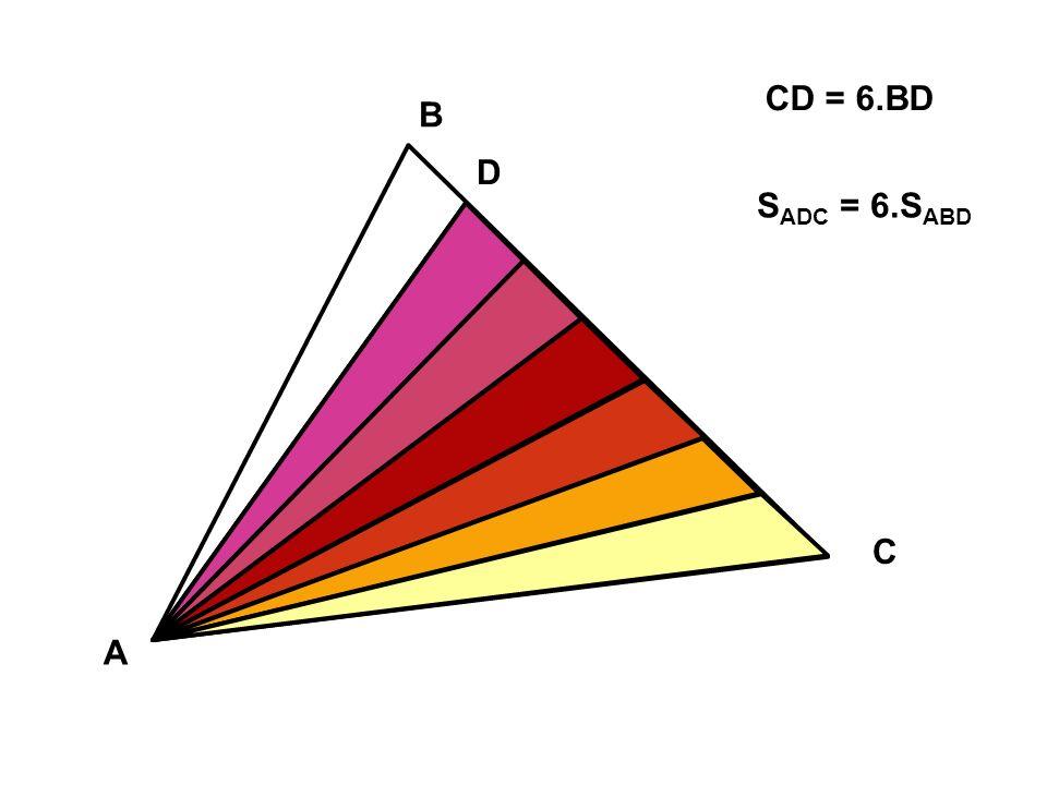 CD = 6.BD B D SADC = 6.SABD C A