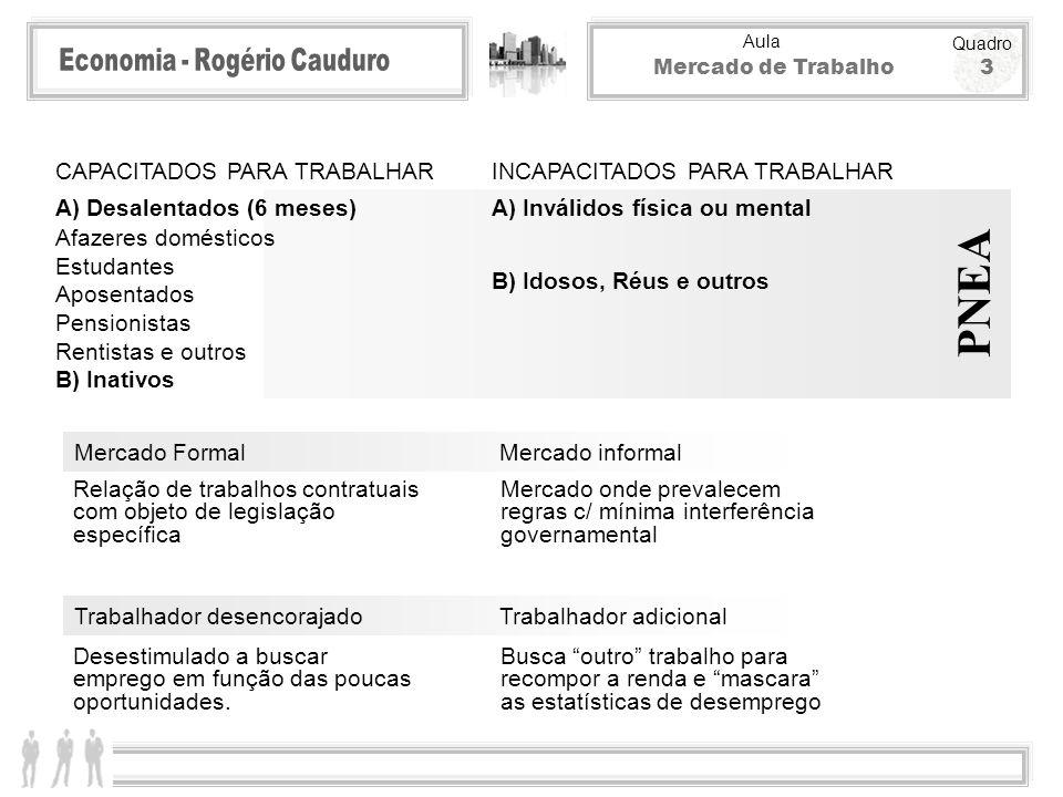 PNEA CAPACITADOS PARA TRABALHAR A) Desalentados (6 meses)