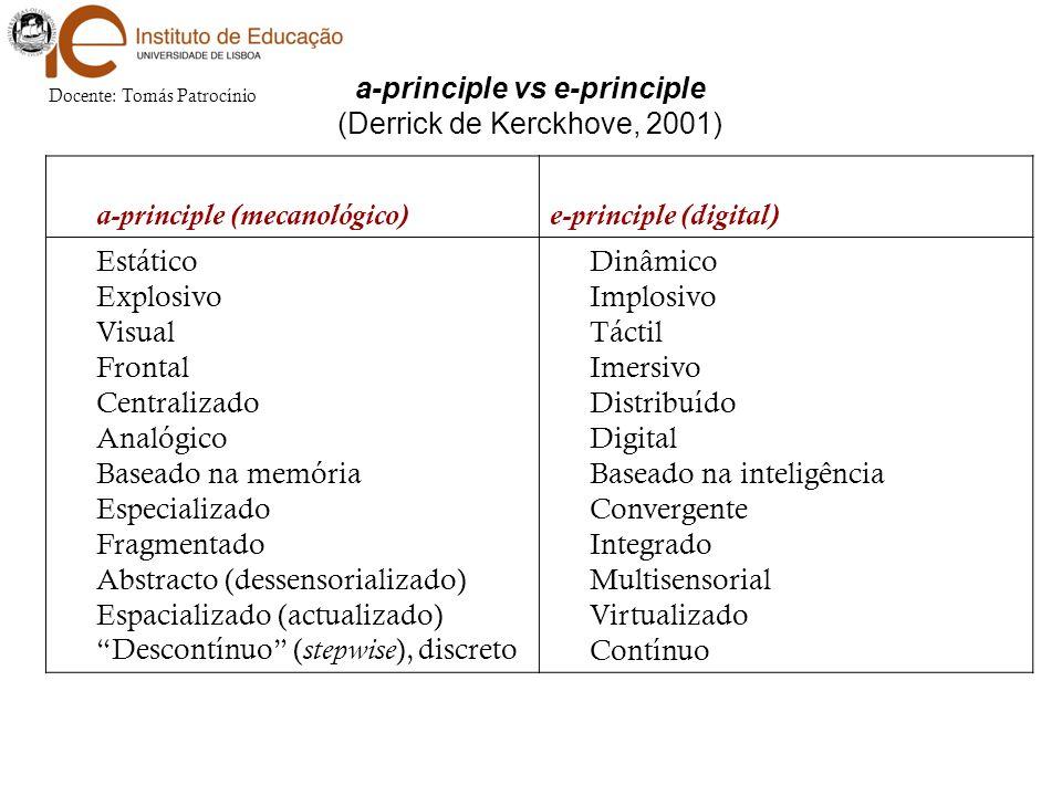 a-principle vs e-principle (Derrick de Kerckhove, 2001)