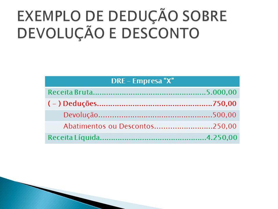 EXEMPLO DE DEDUÇÃO SOBRE DEVOLUÇÃO E DESCONTO