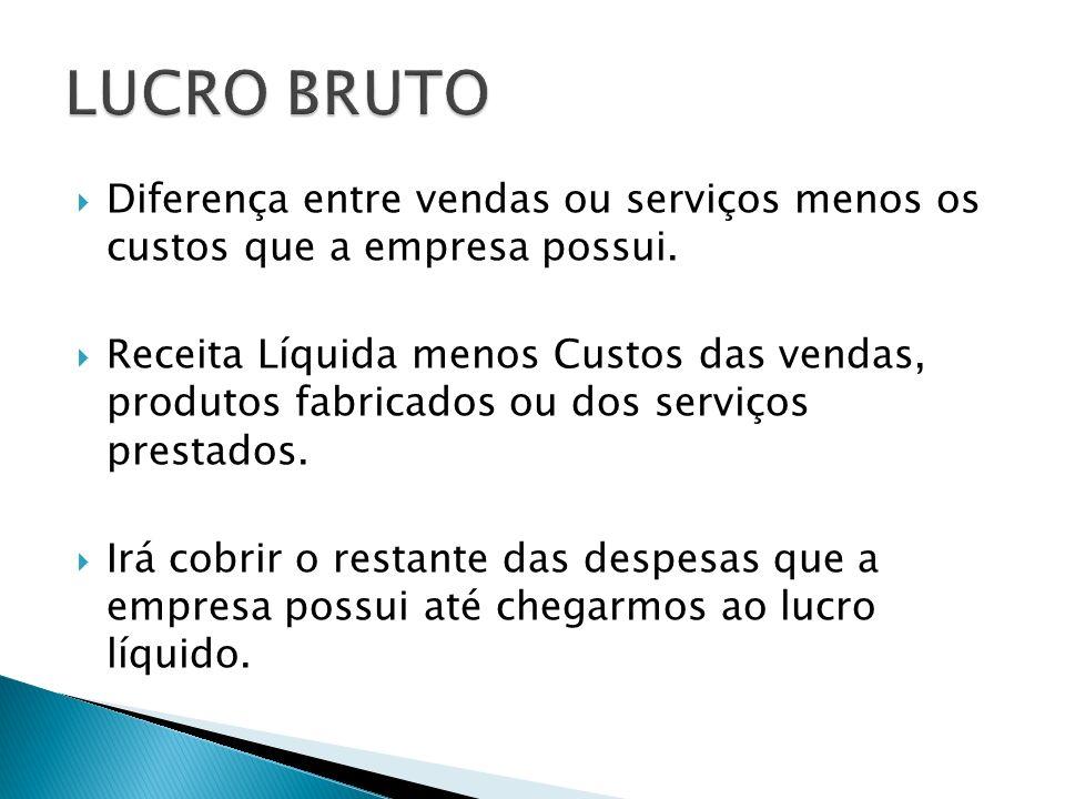 LUCRO BRUTO Diferença entre vendas ou serviços menos os custos que a empresa possui.