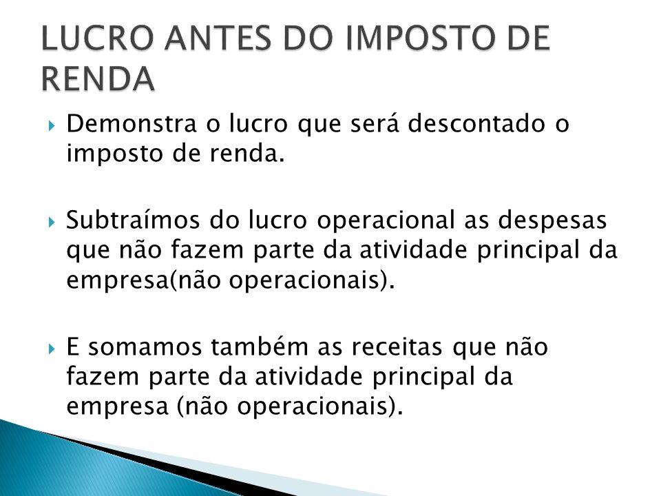 LUCRO ANTES DO IMPOSTO DE RENDA