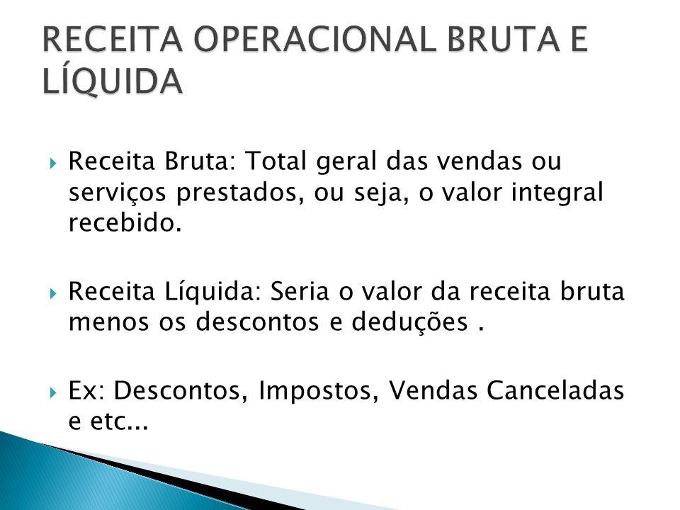 RECEITA OPERACIONAL BRUTA E LÍQUIDA