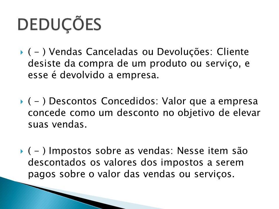 DEDUÇÕES ( - ) Vendas Canceladas ou Devoluções: Cliente desiste da compra de um produto ou serviço, e esse é devolvido a empresa.