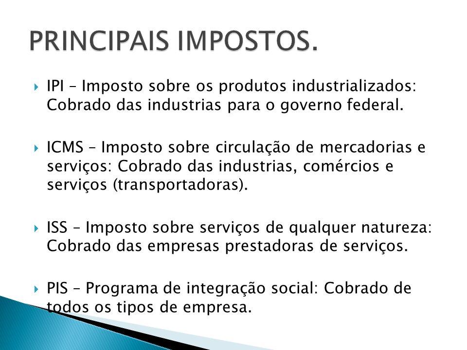 PRINCIPAIS IMPOSTOS. IPI – Imposto sobre os produtos industrializados: Cobrado das industrias para o governo federal.