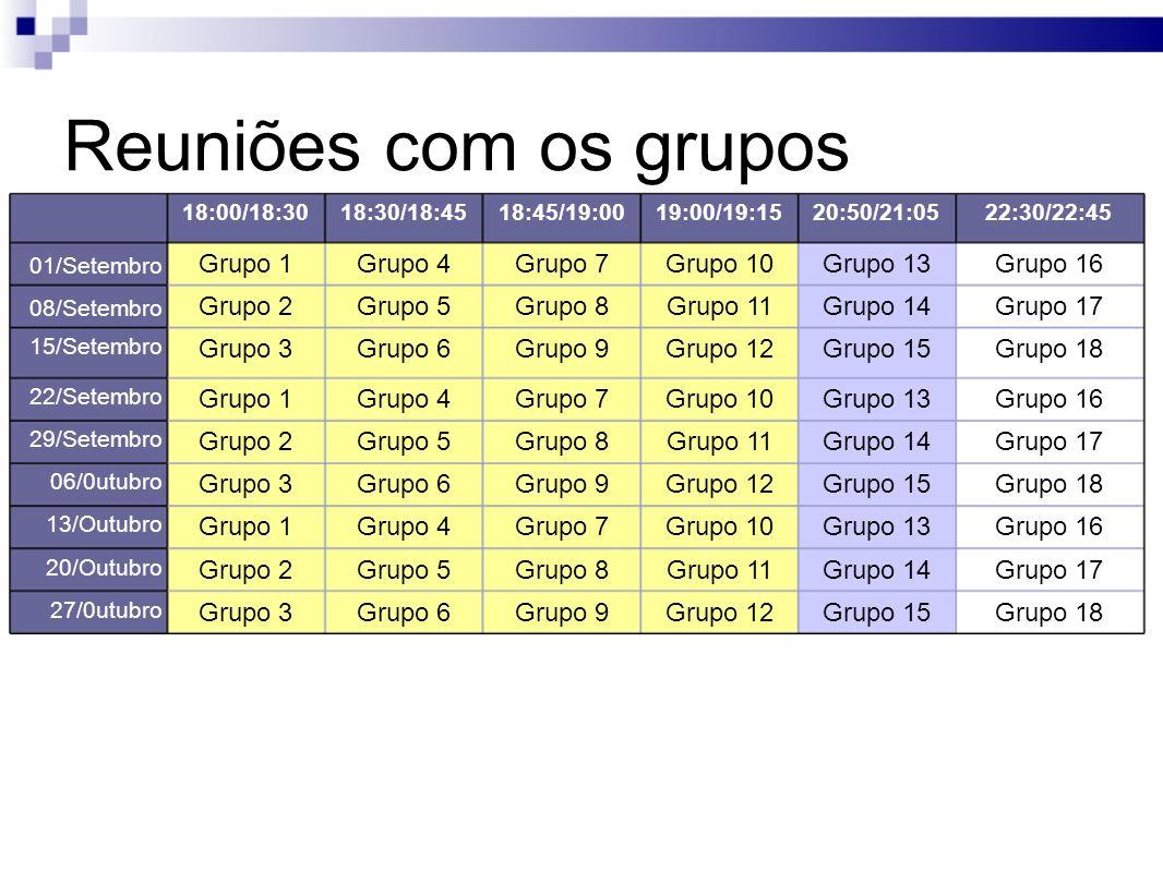 Reuniões com os grupos Grupo 1 Grupo 4 Grupo 7 Grupo 10 Grupo 13