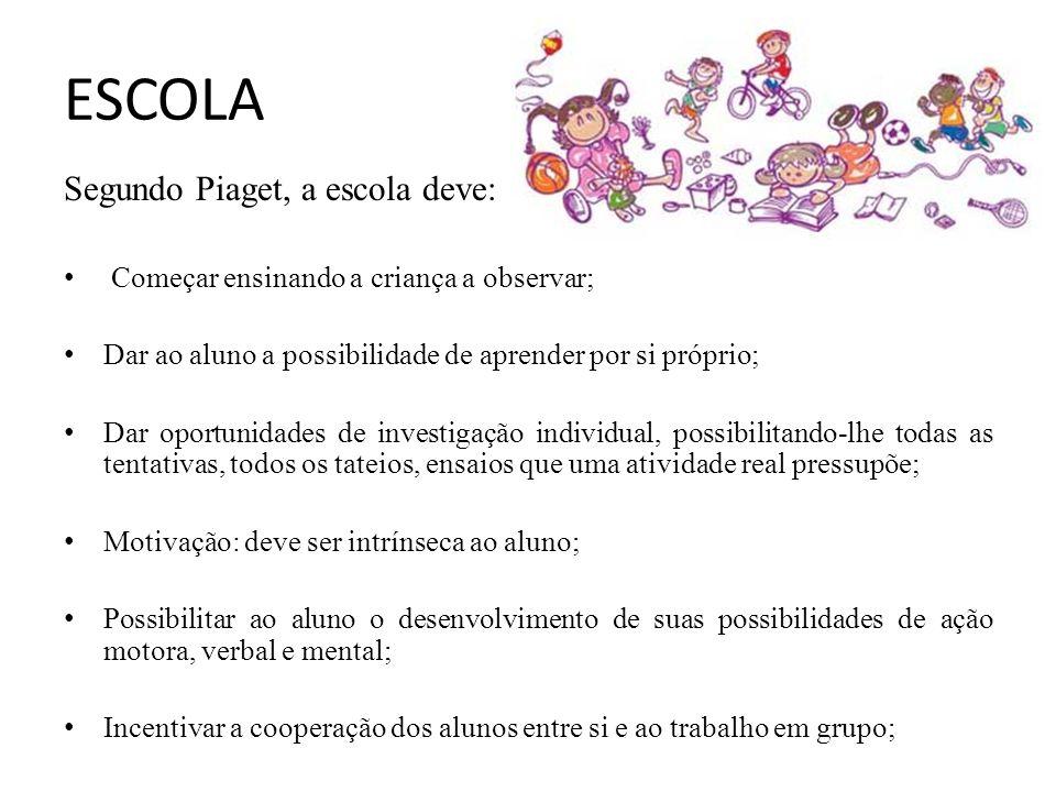 ESCOLA Segundo Piaget, a escola deve: