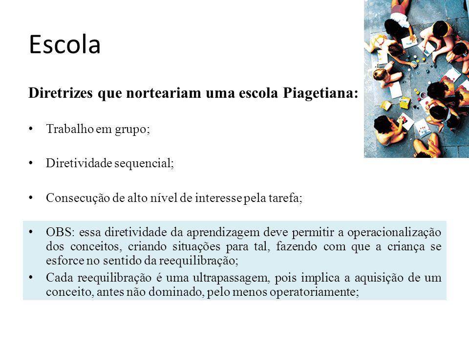 Escola Diretrizes que norteariam uma escola Piagetiana: