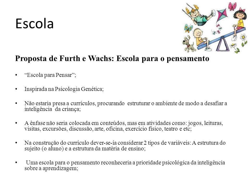 Escola Proposta de Furth e Wachs: Escola para o pensamento
