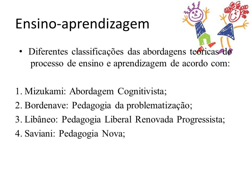 Ensino-aprendizagem Diferentes classificações das abordagens teóricas do processo de ensino e aprendizagem de acordo com: