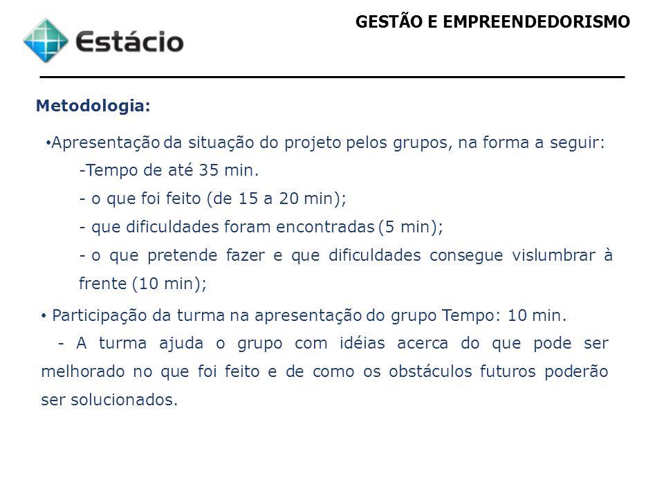 Metodologia:Apresentação da situação do projeto pelos grupos, na forma a seguir: Tempo de até 35 min.