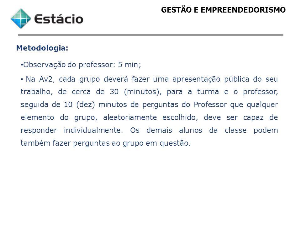 Metodologia: Observação do professor: 5 min;