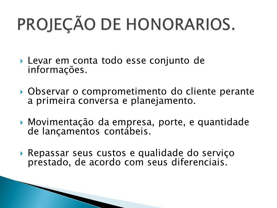 PROJEÇÃO DE HONORARIOS.
