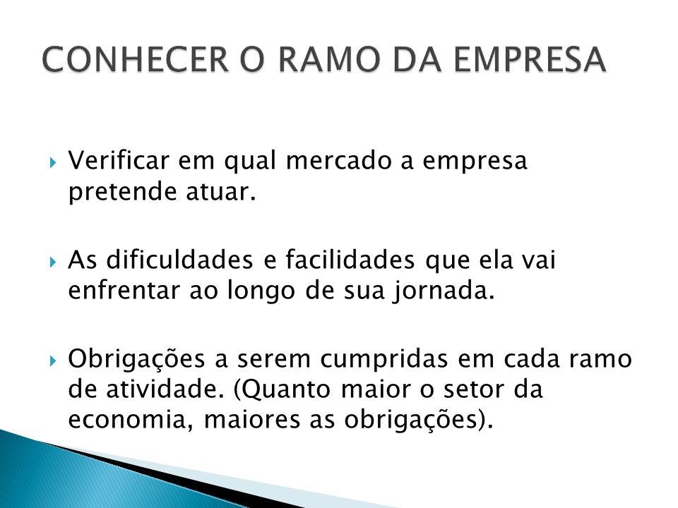 CONHECER O RAMO DA EMPRESA