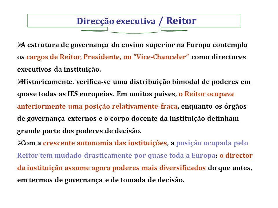 Direcção executiva / Reitor